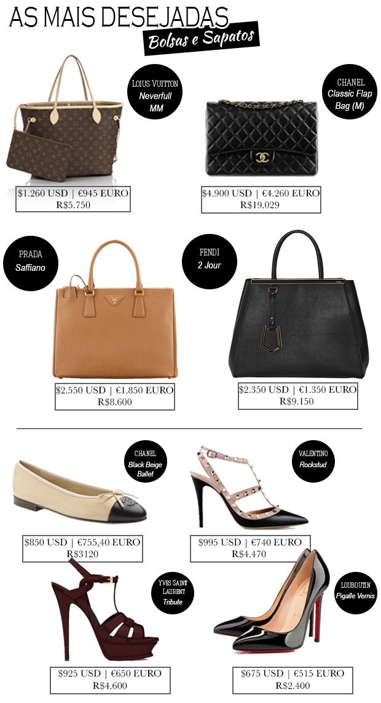 sapatos-de-grifes-mais-desejados-comparacoes-de-precos-dolar-euro-reais-askmi-blog